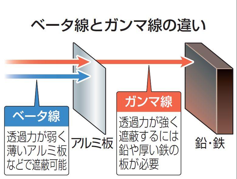 fukushima20130909