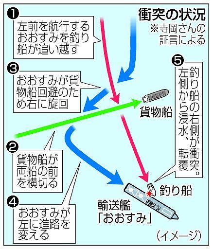 oosumituribune20140117